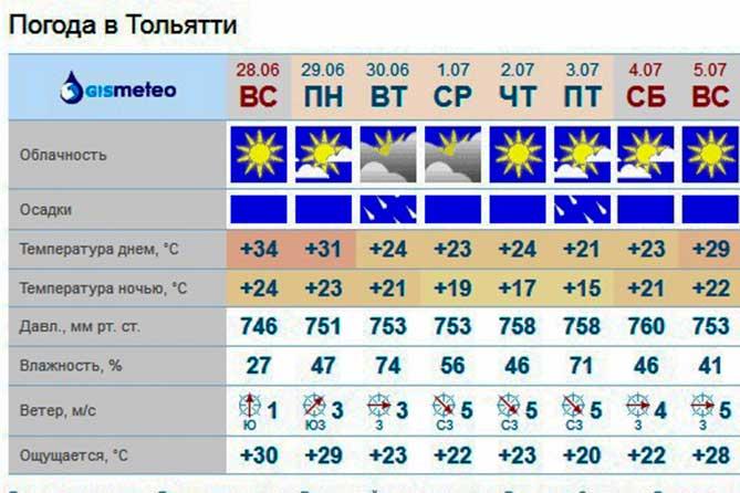 foto-seksualnaya-pogoda-v-tolyatti-zhenshini