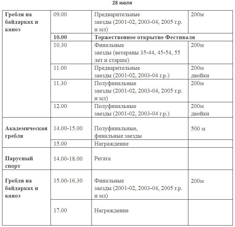 Патрулирование лесов усилят после пожара в Тольятти