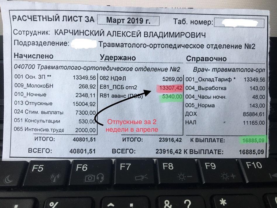 Тольяттинский врач-травматолог рассказал о своей зарплате после скандала