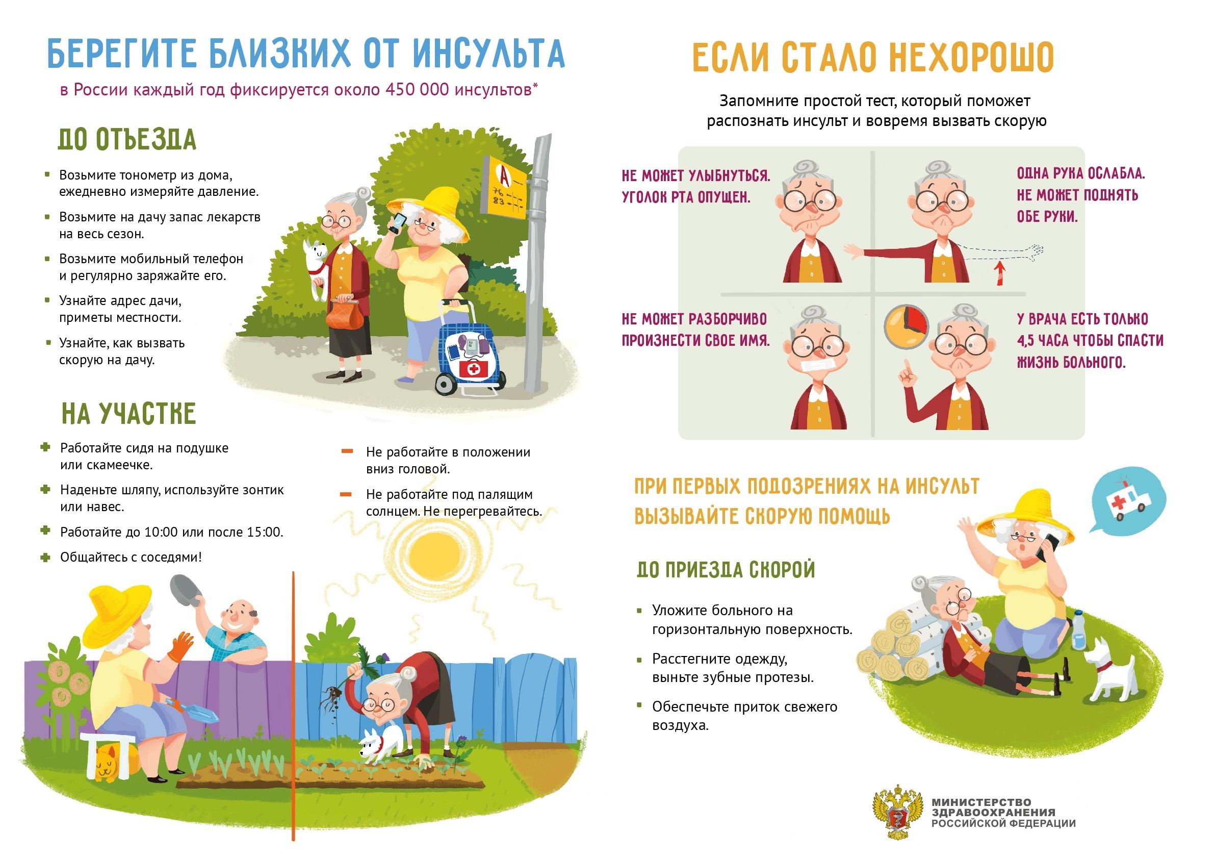 В Минздраве объяснили, как уберечь здоровье в жару