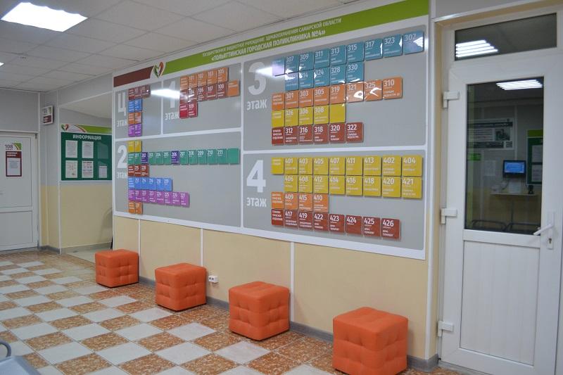 Очереди меньше, анализы быстрее: В тольяттинской поликлинике показали новый подход к работе