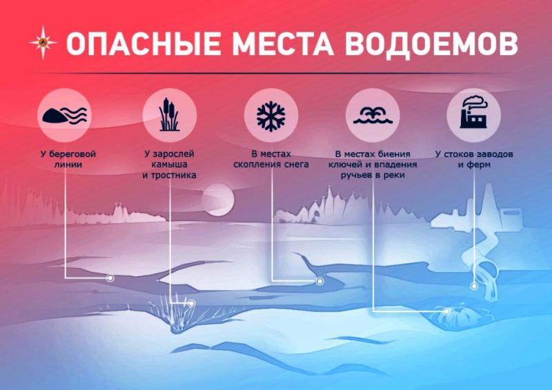 МЧС: В Самарской области на водоемах появился опасный тонкий лед