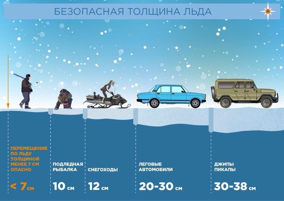 В Самарской области 82-летний мужчина провалился под лед