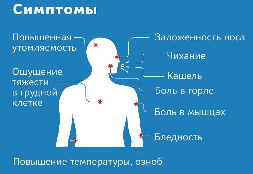 В России начнут делать тесты на коронавирус на дому