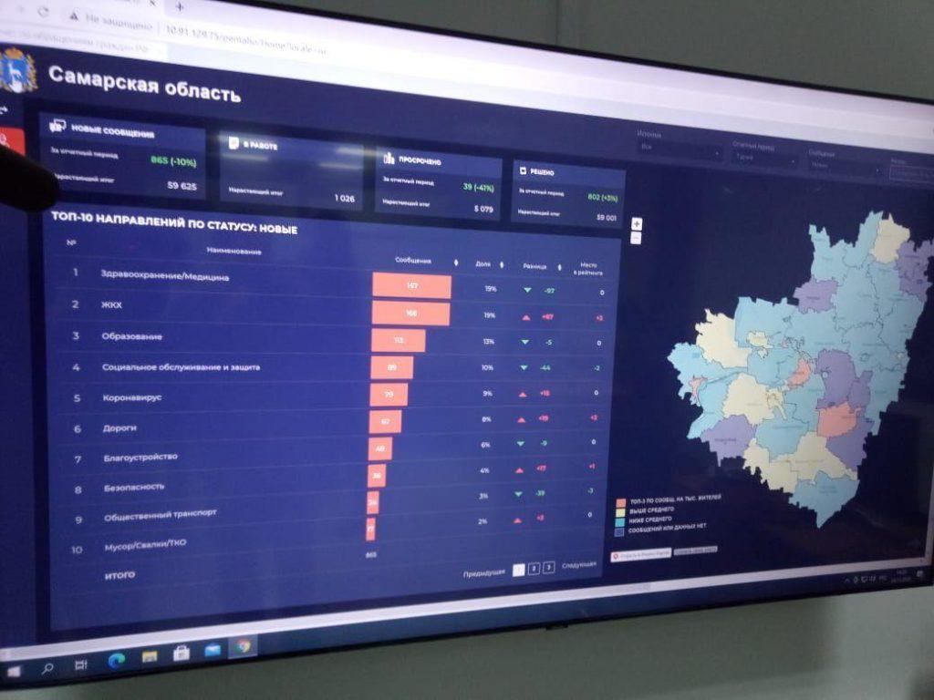 15 тысяч сообщений от жителей Самарской области поступило на платформу «Госуслуги. Решаем вместе»
